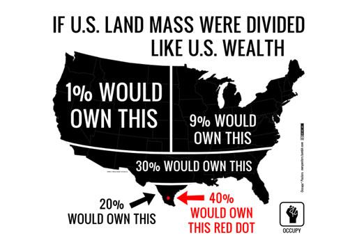 if land mass were divided