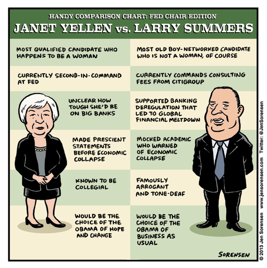 Yellen v Summers
