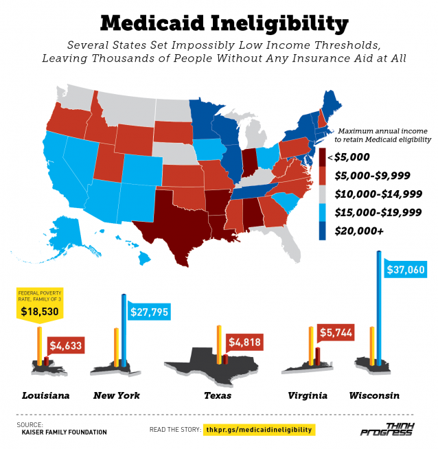 Medicaid_graphic-1511-638x654