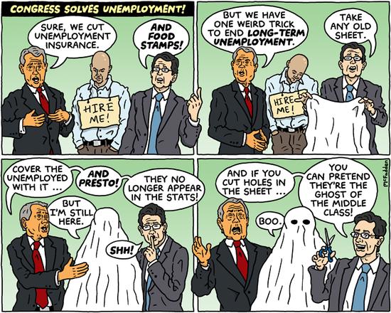 Congress hides unemployed