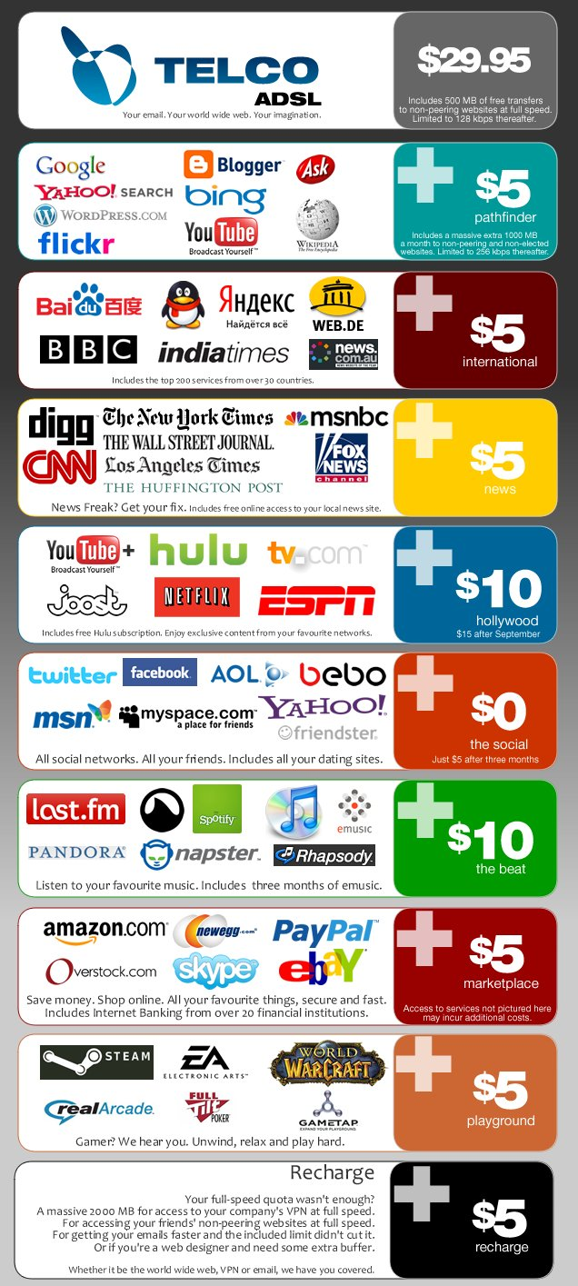 cost net neutrality