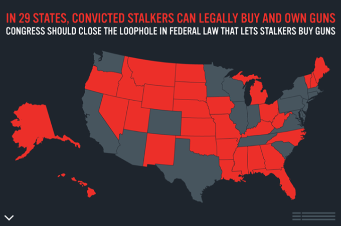 states where stalkers can buy guns